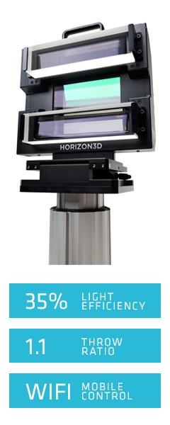 3D System & 3D Glasses - Horizon3D